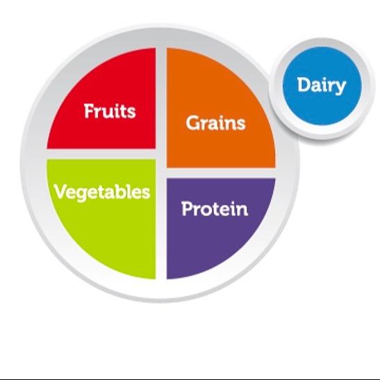 Fields Preparatory Early Learn CACFP (Food Program) Link Thumbnail | Linktree