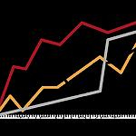 Charlotte metro stats