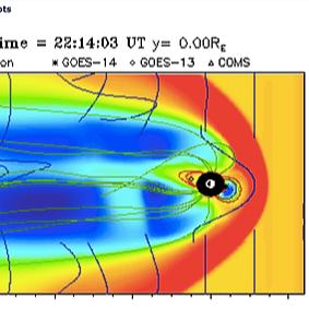 Magnetosphere Pressure & Solar Wind Speed