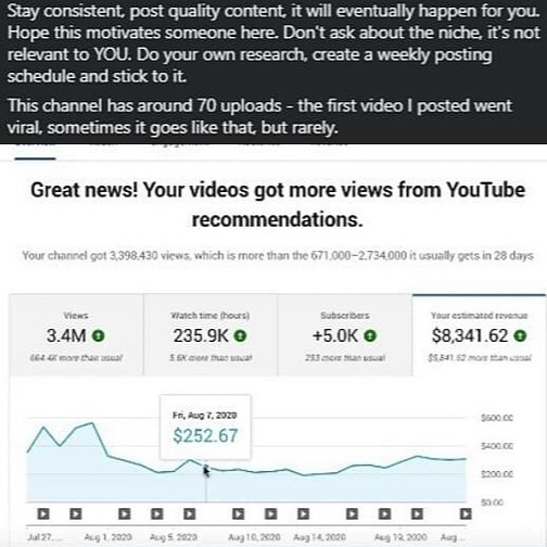 @BRANDEDPRODUCTS Tube Mastery and Monetization  Link Thumbnail | Linktree