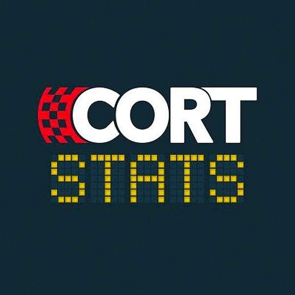 CORT Racing Dot Com CORT STATS All-40 Challenge Link Thumbnail   Linktree