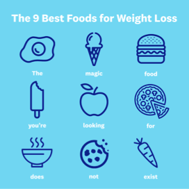 WW: The Truth About Weight Loss Foods