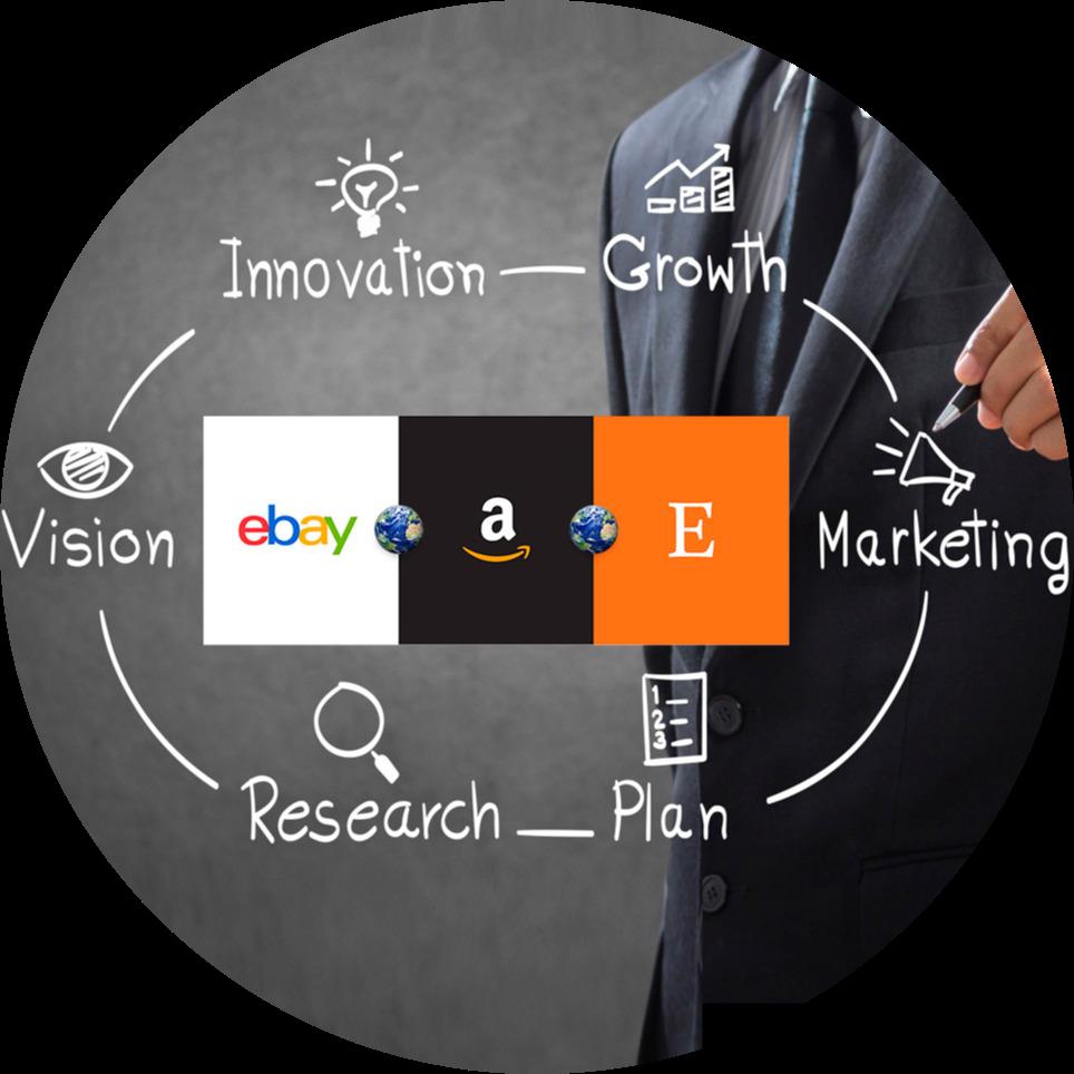 @EtsyEbayAmazon Profile Image | Linktree