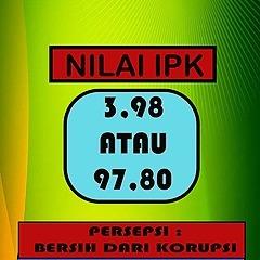 SiMAS PN MANNA Laporan Indek Persepsi korupsi Link Thumbnail | Linktree
