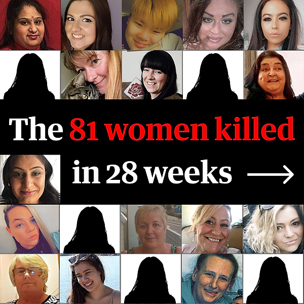 @guardian The 81 women killed in 28 weeks Link Thumbnail | Linktree