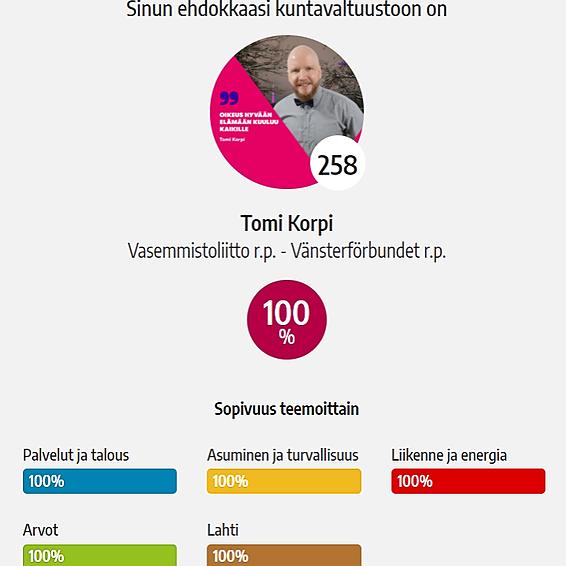8 Vaalikone - Iltalehti (fb post, ei pysty linkittämään suoraan)