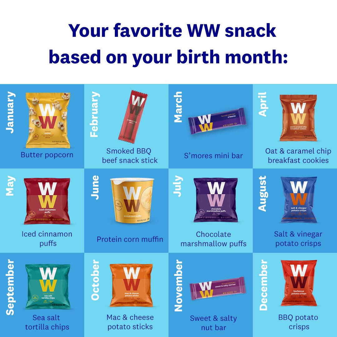 Shop WW Snacks!