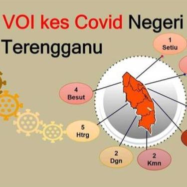@sinar.harian Varian Delta, Beta menular hampir seluruh daerah di Terengganu Link Thumbnail | Linktree