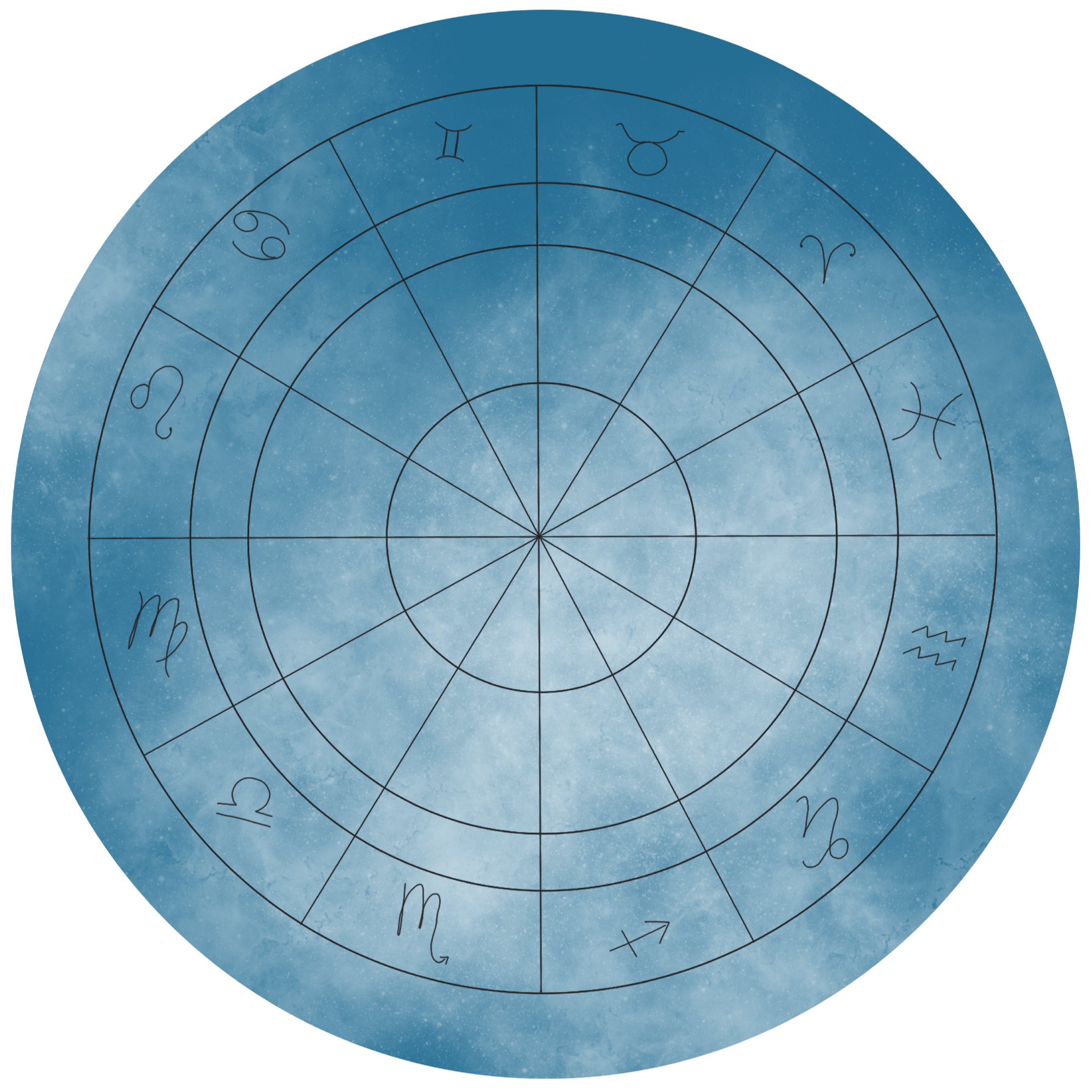 @Laurabethfinley Free Birth Chart (Find out your Cusp Sign) Link Thumbnail | Linktree