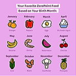 The Full ZeroPoint Foods List