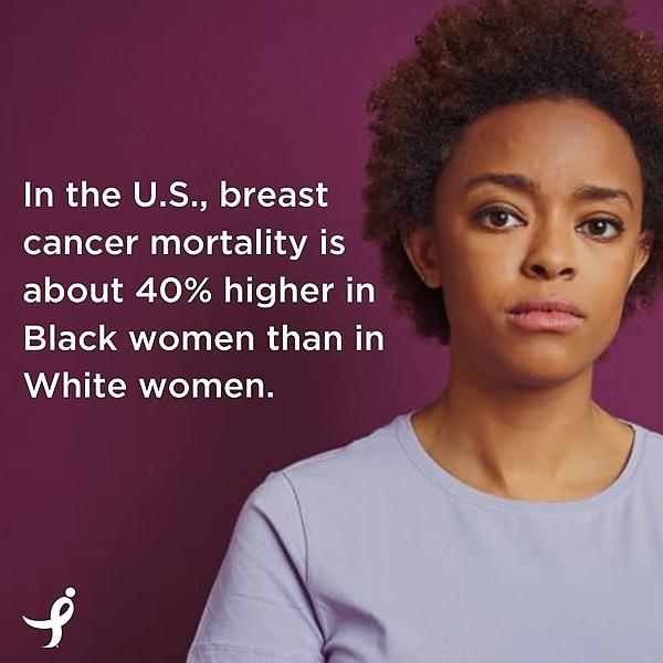 Health Equity