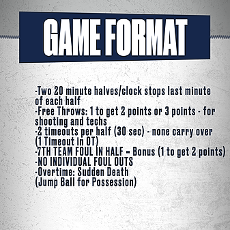 @KYNCAATitansRocketsShootout Game Format Link Thumbnail | Linktree