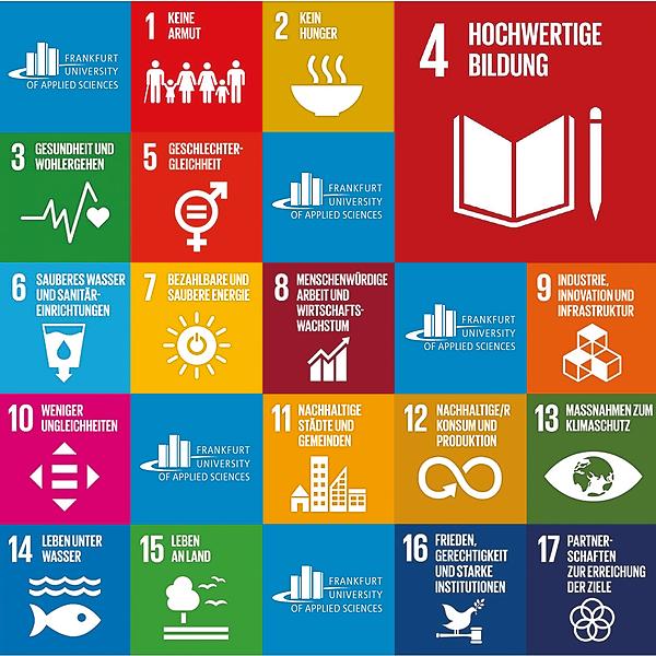 Nachhaltigkeits-Talk