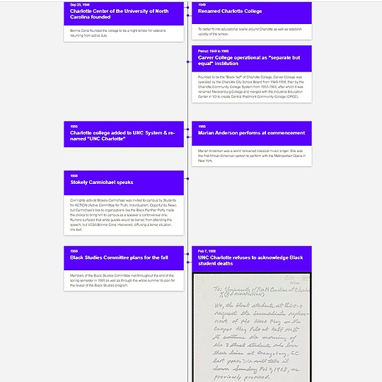 @CharlotteRJC CRJC Fellows - Cohort 1 Comprehensive Racial History Timeline Link Thumbnail   Linktree