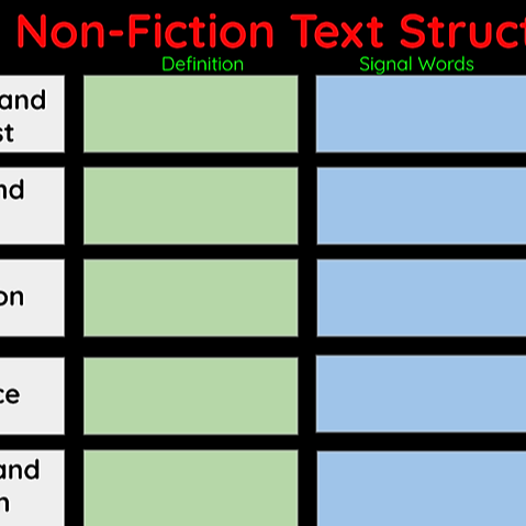 Miss Hecht Teaches 3rd Grade Non-Fiction Text Structures  Link Thumbnail | Linktree