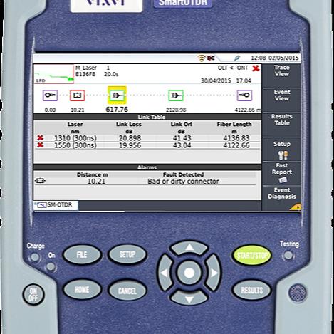 VIAVI Solutions (LATAM) Elija su OTDR Link Thumbnail | Linktree