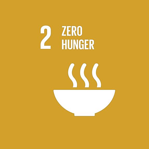 @wfp SDG2: Zero Hunger Link Thumbnail | Linktree
