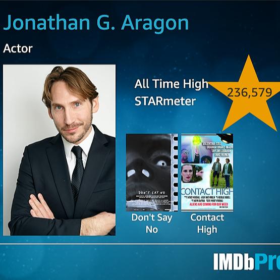 @aragonlinks IMDb Link Thumbnail | Linktree