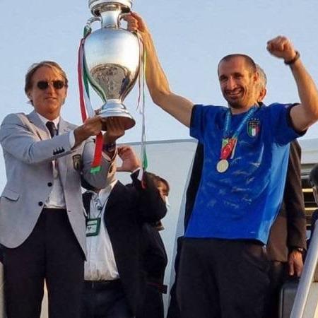 @sinar.harian Akhirnya trofi Euro 2020 tiba di Rome Link Thumbnail | Linktree