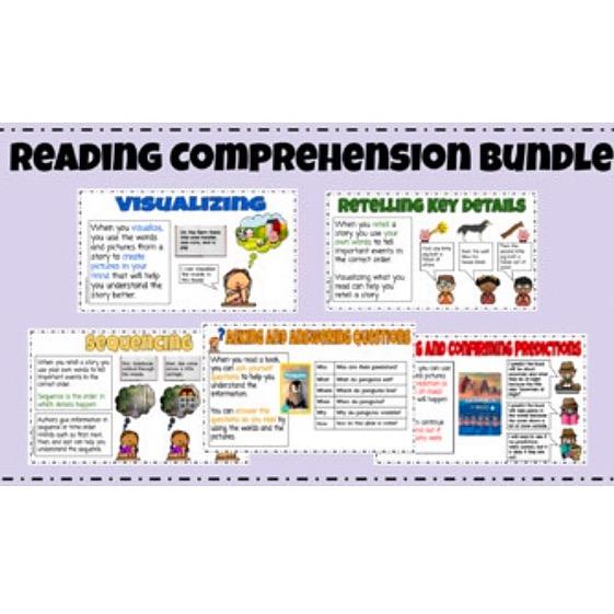 @thefirstgradecreative Reading Comprehension Anchor Charts  Link Thumbnail   Linktree