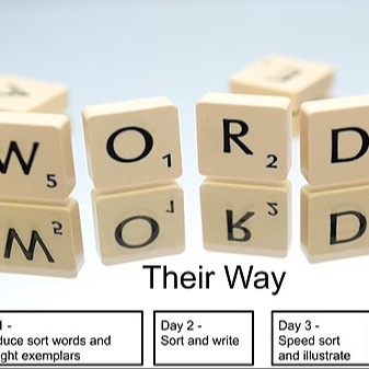 @RebeccaAllgeier Words Their Way - Red Book- Sorts 1-7 Link Thumbnail | Linktree