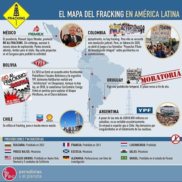 📗 Abogades Ambientalistas [PRENSA] El Mapa del Fracking en LATAM Link Thumbnail   Linktree
