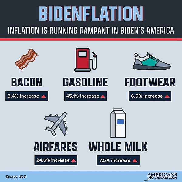 @grovernorquist Inflation is Surging Under Biden Administration Link Thumbnail | Linktree