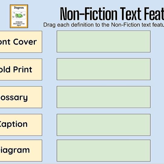 Miss Hecht Teaches 3rd Grade Non-Fiction Text Features  Link Thumbnail | Linktree