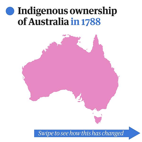 @guardian Who owns Australia? Link Thumbnail | Linktree