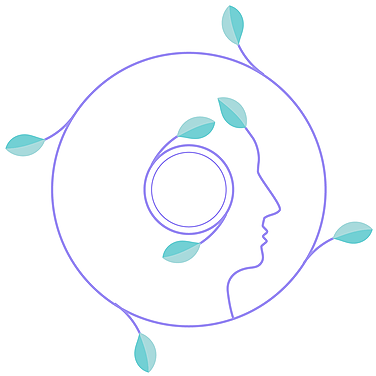@mindfully_so Profile Image   Linktree