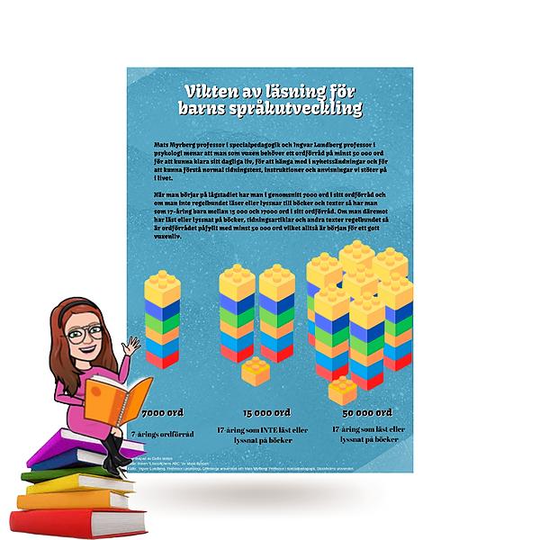Gullis lästips 📖 📚Spelar läsningen någon roll? Link Thumbnail   Linktree