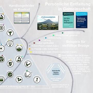@entfaltungsagentur SCHMETTERLING 2021 Link Thumbnail   Linktree