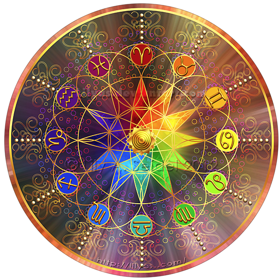 @AmbikaDevi Astrology Consultations with Ambika Link Thumbnail | Linktree