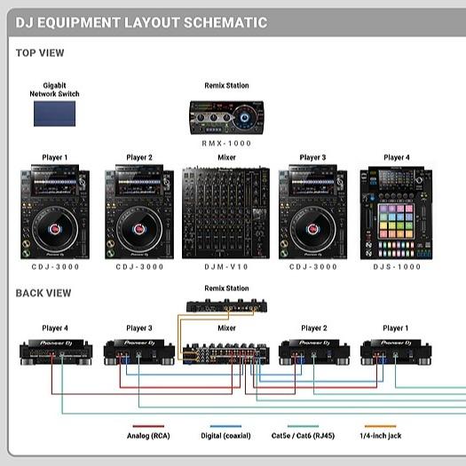 DJ HADAD RIDER ( DJ ) Técnico (TODOS OS RITMOS )  Link Thumbnail | Linktree