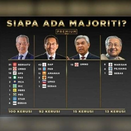 @sinar.harian Persaingan jawatan PM sengit Link Thumbnail | Linktree