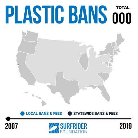 Victories Against Plastic Pollution