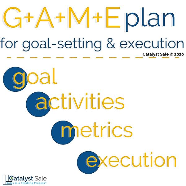 The G.A.M.E Plan Template