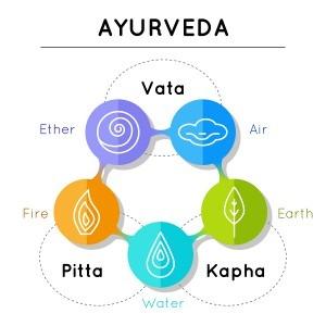 @galletaylonganiza Ayurveda - Alimentos y Salud Link Thumbnail   Linktree