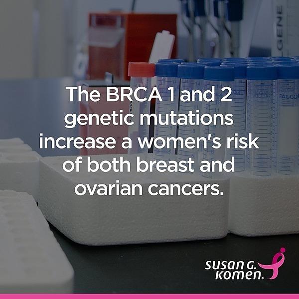 BRCA 1 & 2 Genetic Mutations
