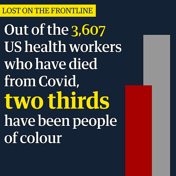 Lost on the frontline: interactive database