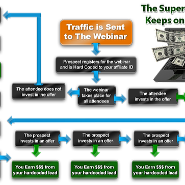 Cedar Marketing Network John Thornhill's Ambassador Programme - Webinar for affiliates and newbies to partner with and create /launch on products Link Thumbnail | Linktree