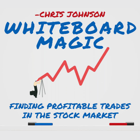 @10yeartarget How to Find Profitable Trades in the Stock Market Link Thumbnail   Linktree