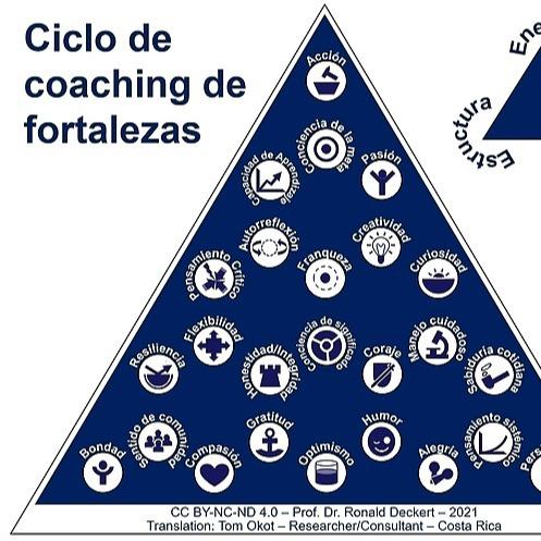 @entfaltungsagentur CICLO DE COACHING DE FORTALEZAS Link Thumbnail   Linktree