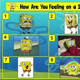 How are you feeling? Spongebob