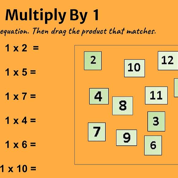 Miss Hecht Teaches 3rd Grade Multiplication Facts Link Thumbnail | Linktree