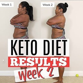 8 week customized diet with Keto