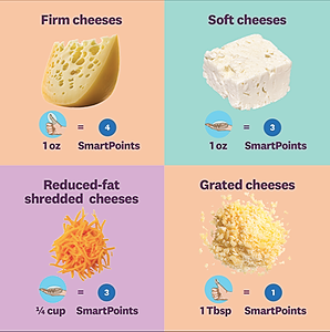 """Cheese Recipes to Help You Lose Weight If Your Motto Is """"But First, Cheese!"""""""