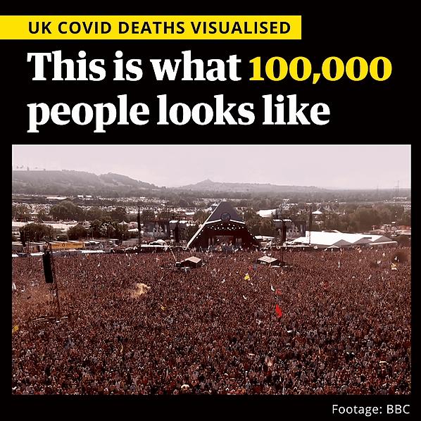 UK coronavirus deaths pass 100,000