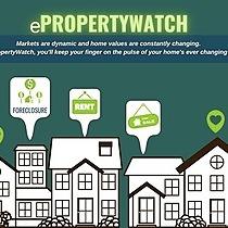 @yosoyalberto ePropertyWatch. Information about your home and the neighborhood  Link Thumbnail   Linktree