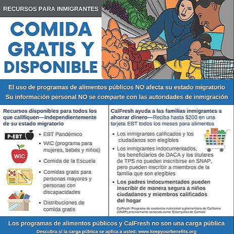 www.CentroInmigrante.com Food Resources/ Comida GRATIS Link Thumbnail | Linktree